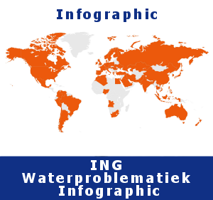 Waterproblematiekreport infographic