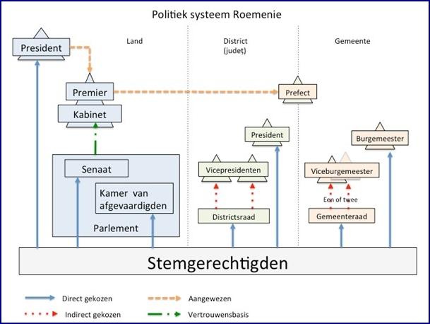 Sociaal-Democraten grote winnaar nationale verkiezingen-2